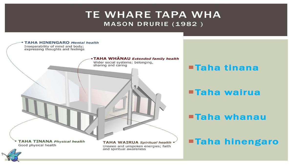 """Conocé """"Te Whare Tapa Whā"""", el modelo de salud y bienestar de la cultura maorí de Nueva Zelanda"""