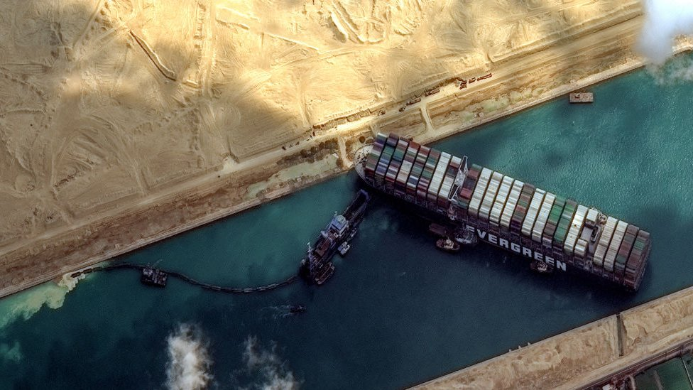 Pasos Marítimos bloqueados es igual a Comercio Internacional detenido