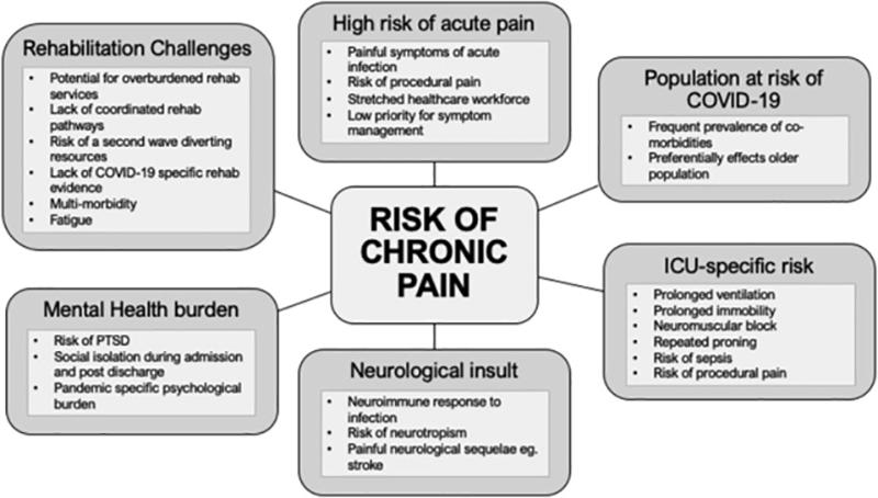 El dolor también es reportado como una dificultad para retomar actividades laborales