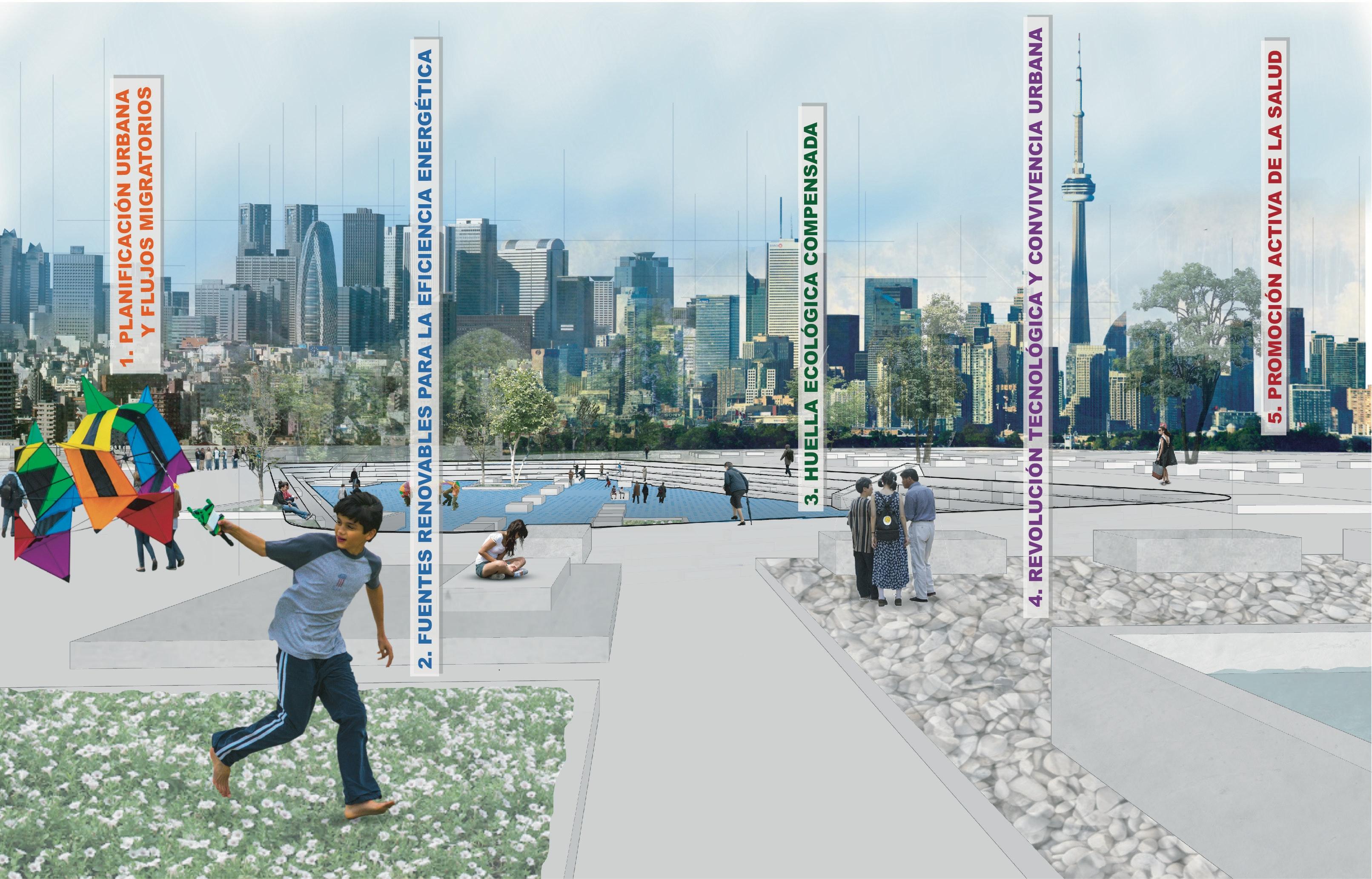 Las cinco líneas clave para medir el futuro de nuestras ciudades.Juan Manuel Ros García,Author provided
